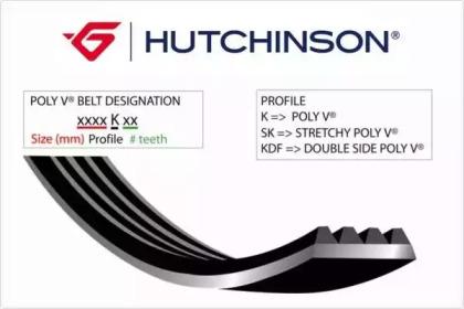 Поликлиновой ремень 1870 K 6 HUTCHINSON