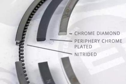 Комплект поршневых колец R1009100 ET ENGINETEAM